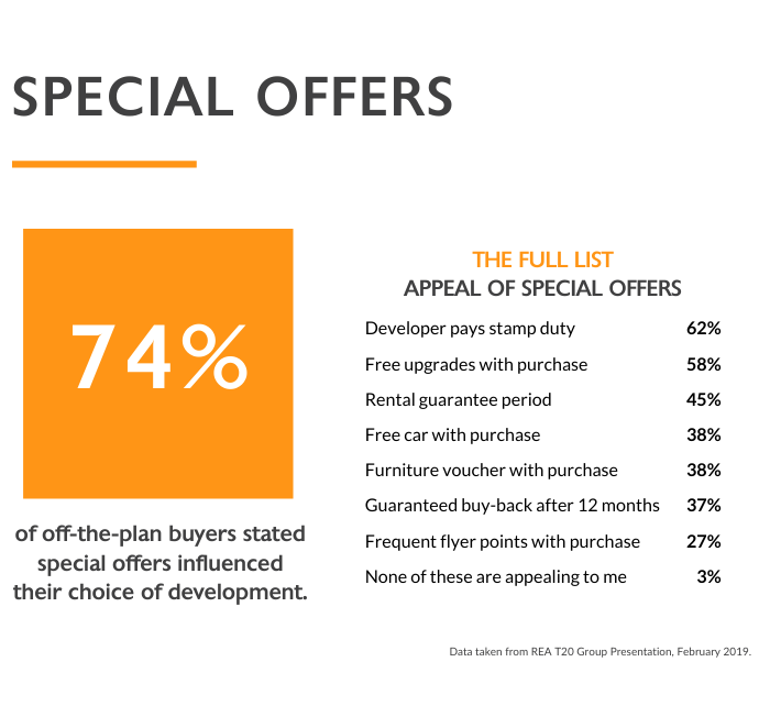 SPECIAL OFFERS & INCENTIVES (1)